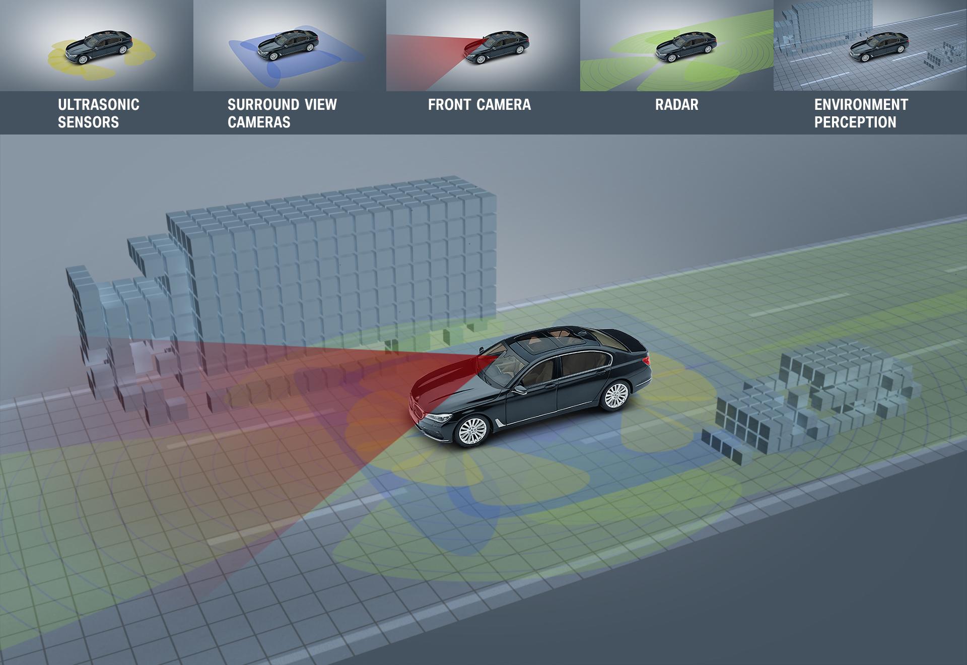 BMW in prima linea verso la guida autonoma